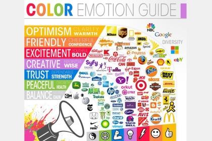featured culori